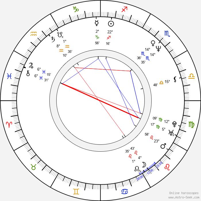 Ginger Lynn Allen - Birth horoscope chart
