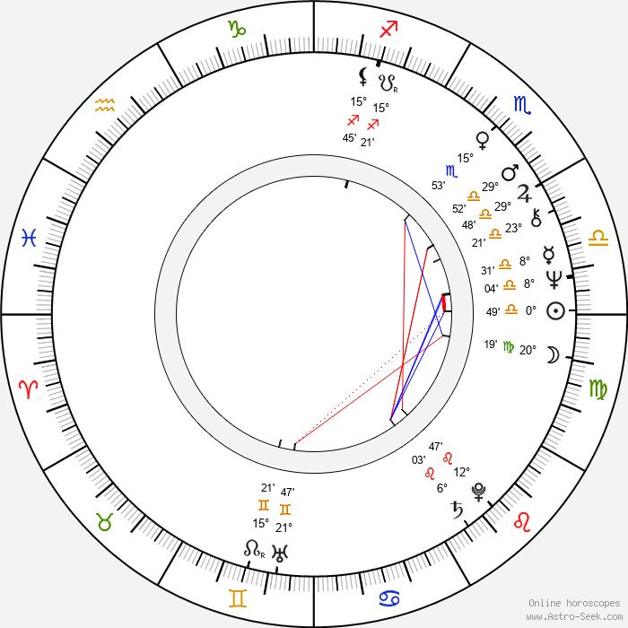 Gino Hahnemann - Birth horoscope chart