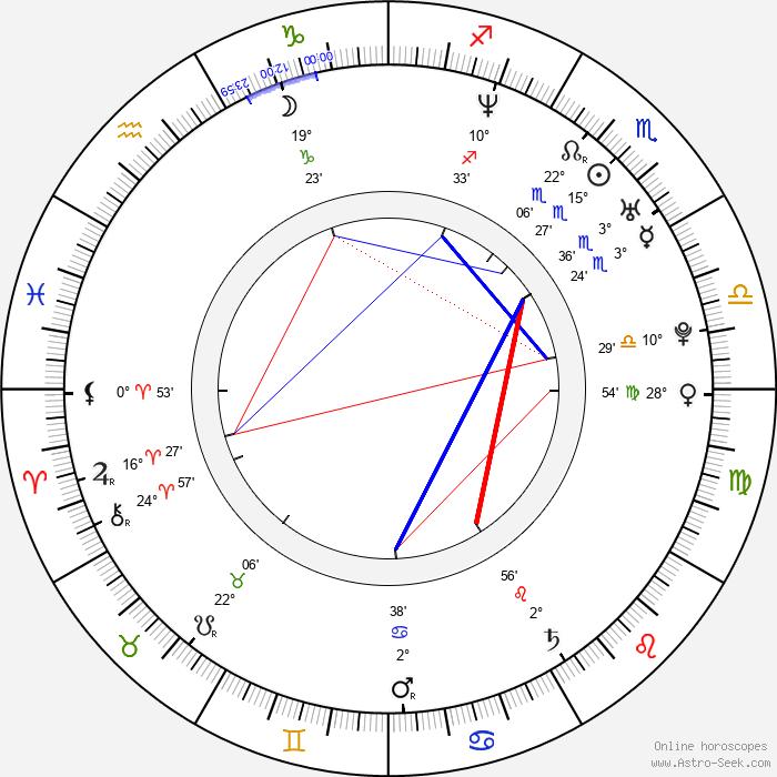 Gioia Spaziani - Birth horoscope chart