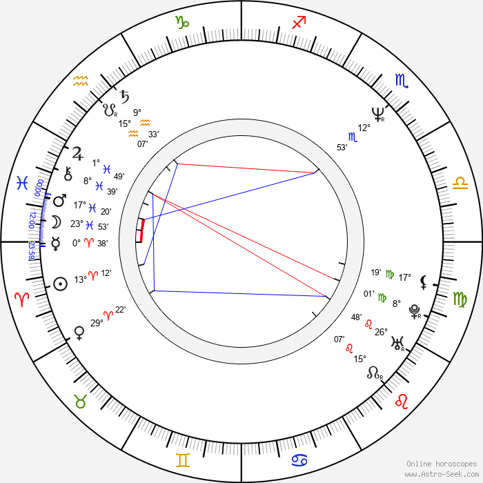Giorgio Serafini - Birth horoscope chart