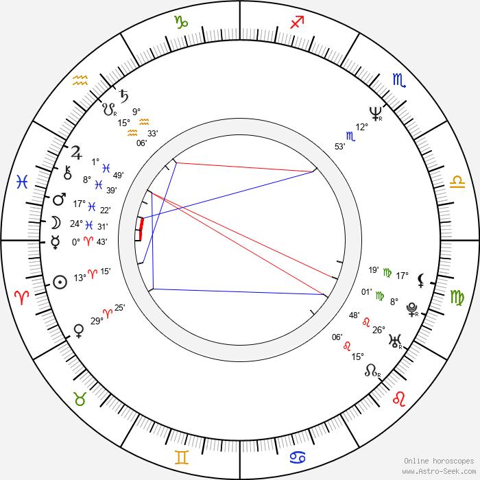 Giorgio Serafini - Birth horoscope chart