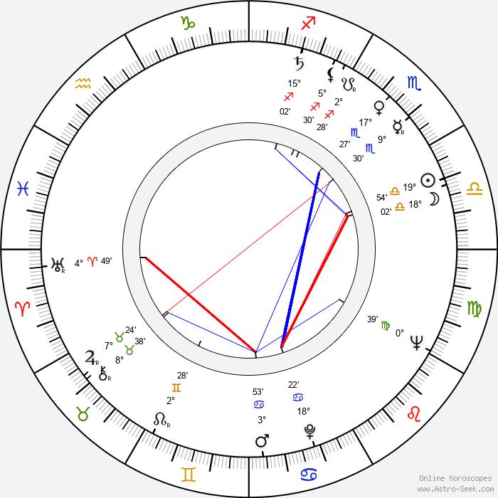 Giorgio Stegani - Birth horoscope chart