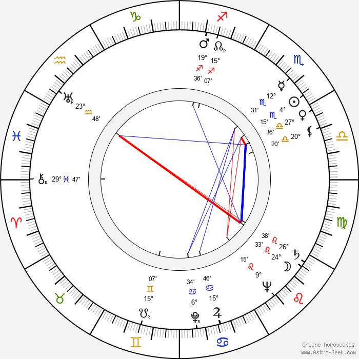 Giorgio Walter Chili - Birth horoscope chart