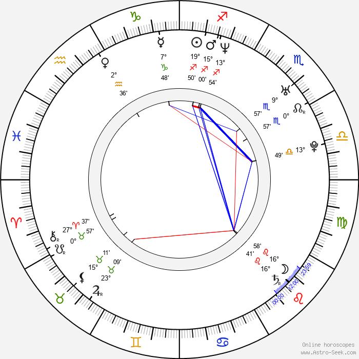 Giovanna Zacarías - Birth horoscope chart