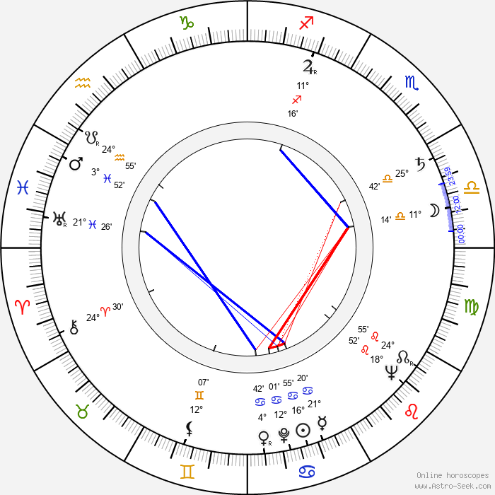 Giovanni Berlinguer - Birth horoscope chart