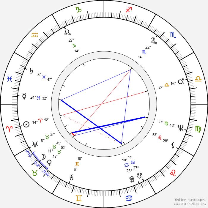 Giovanni Cianfriglia - Birth horoscope chart