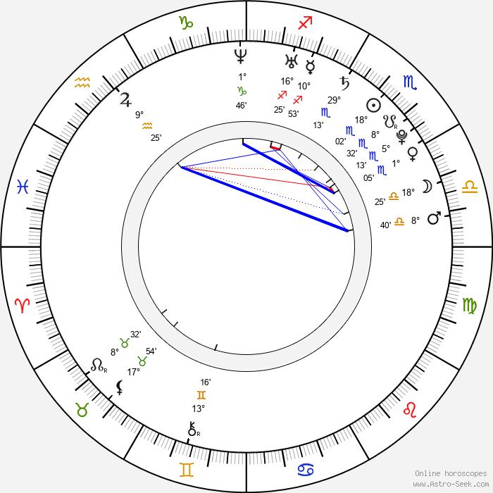 Giovonnie Samuels - Birth horoscope chart