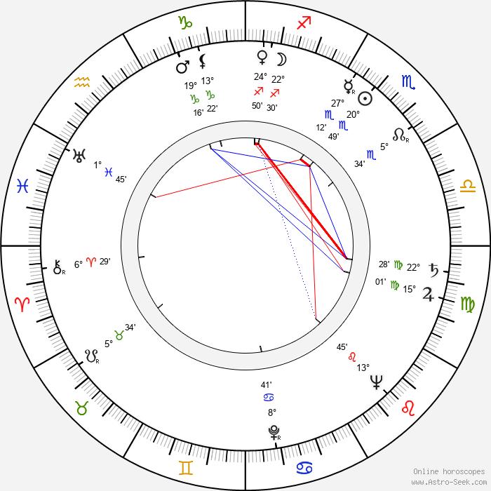 Gisela Fackeldey - Birth horoscope chart
