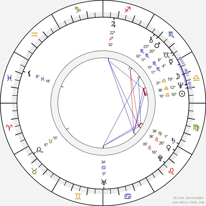 Gisela Schneeberger - Birth horoscope chart