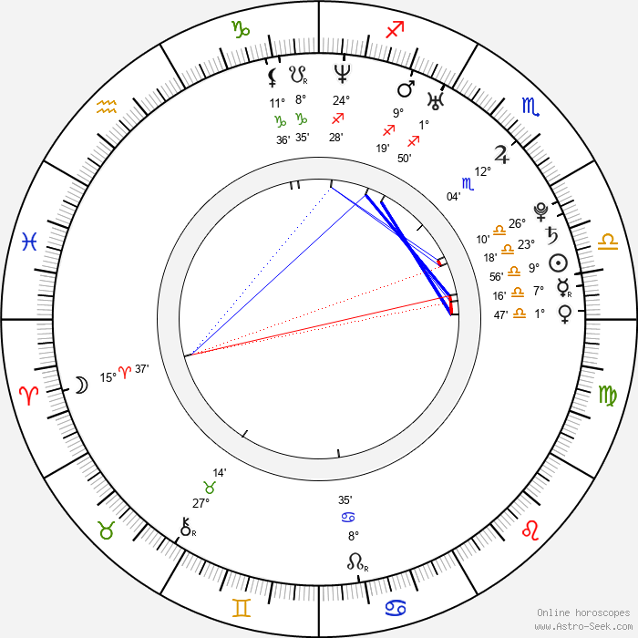 Giselle Itié - Birth horoscope chart
