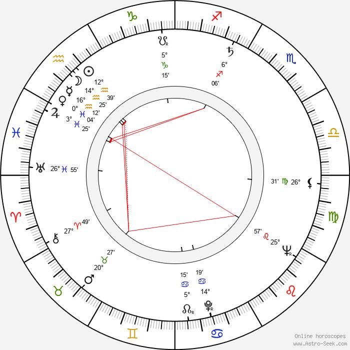 Gísli Halldórsson - Birth horoscope chart