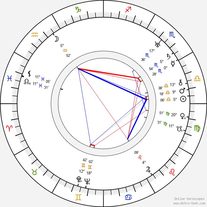 Giuditta Rissone - Birth horoscope chart