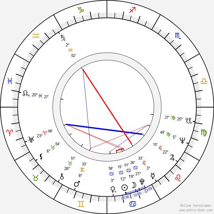 Giuliano Carnimeo - Birth horoscope chart