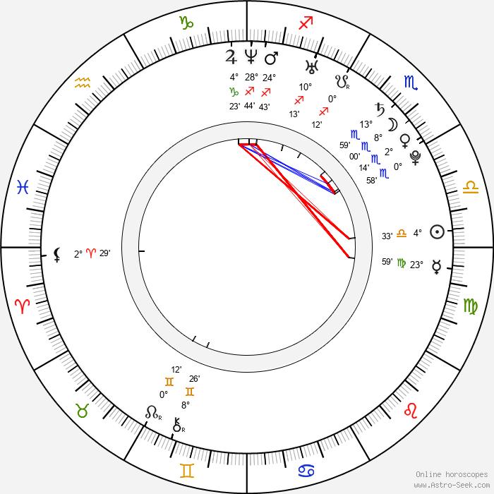 Giulio Berruti - Birth horoscope chart