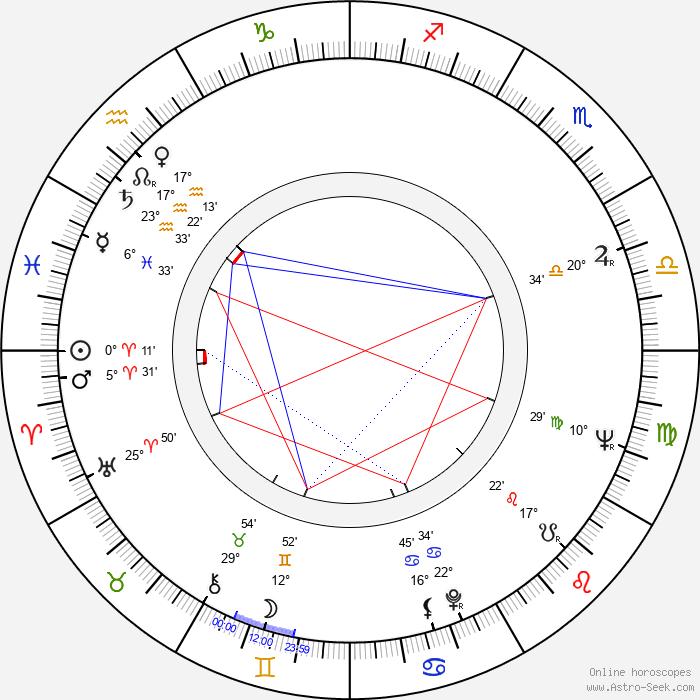 Giulio Paradisi - Birth horoscope chart