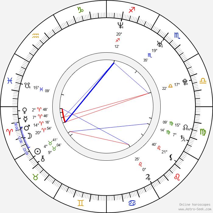 Giuseppe Andrews - Birth horoscope chart