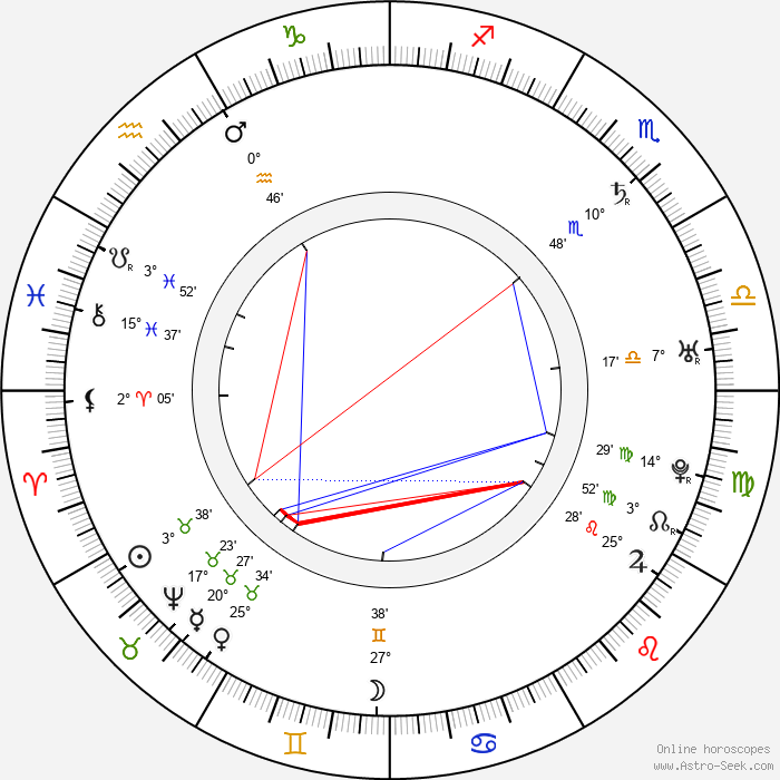 Giuseppe Baretti - Birth horoscope chart