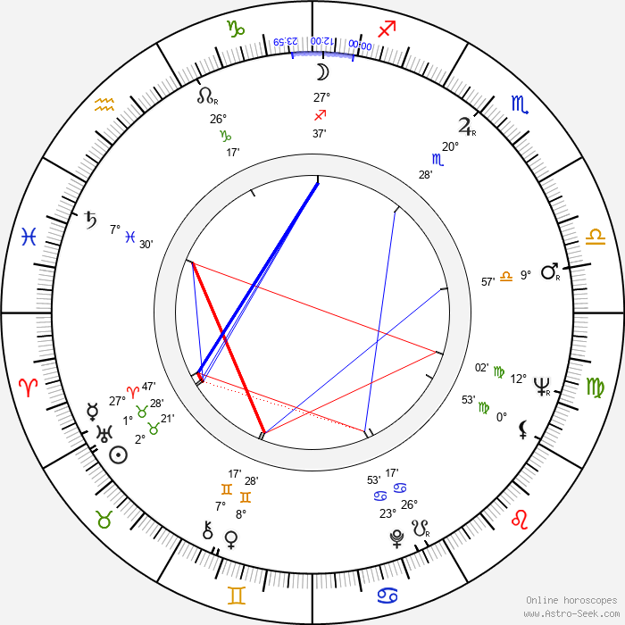 Giuseppe Gargani - Birth horoscope chart