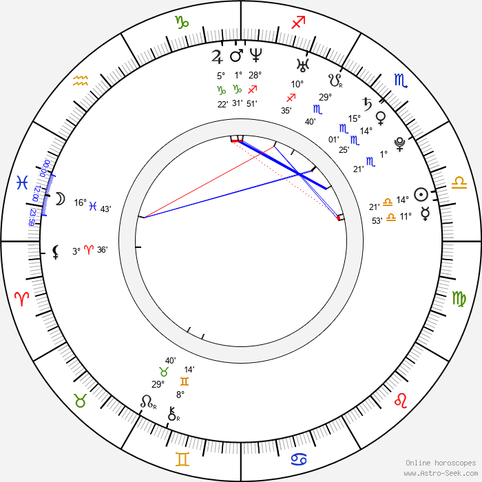 Giuseppe Sulfaro - Birth horoscope chart