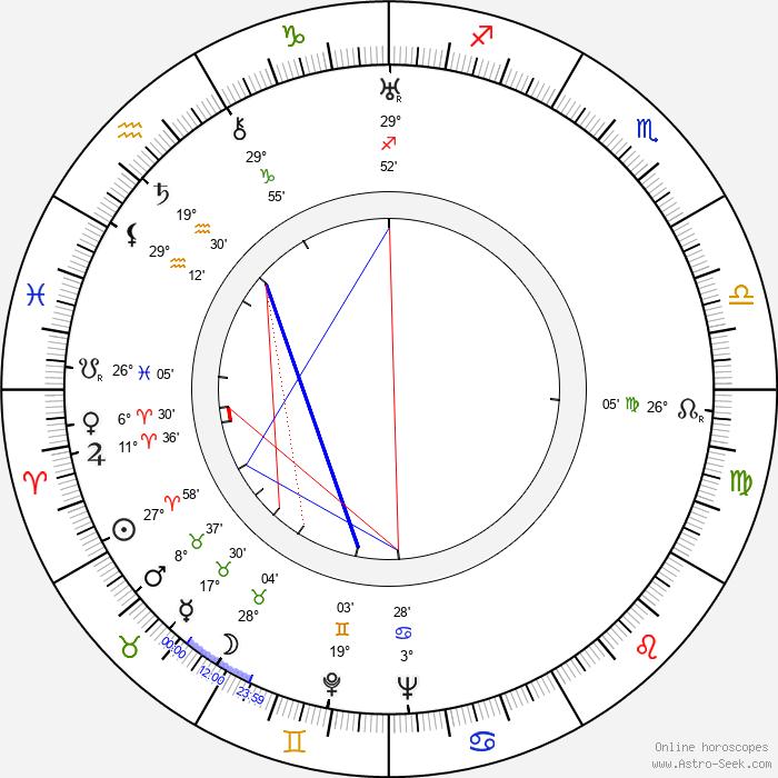 Giuseppe Terragni - Birth horoscope chart