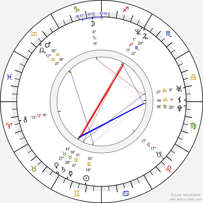 Giusto Catania - Birth horoscope chart