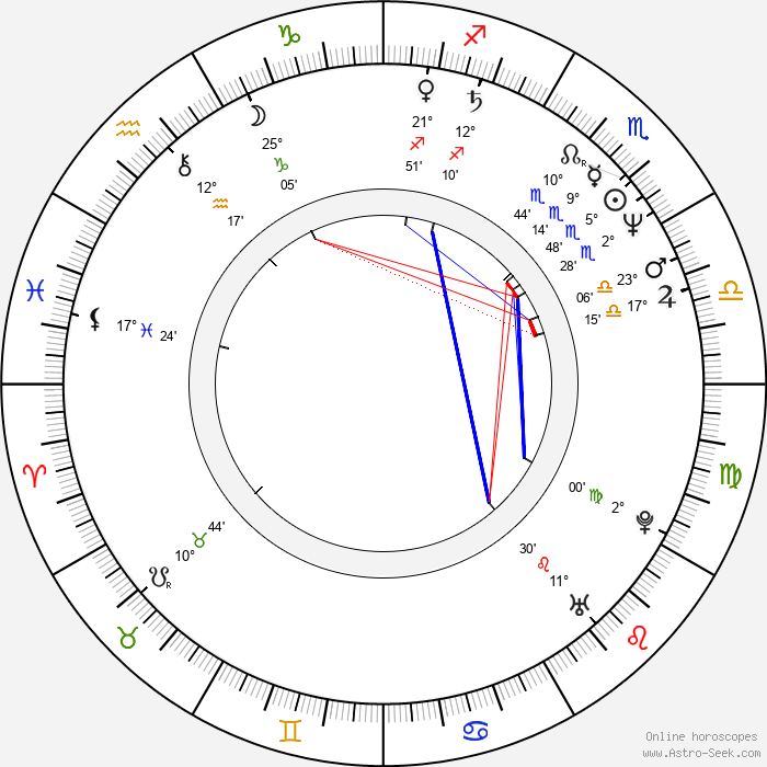 Glen MacPherson - Birth horoscope chart