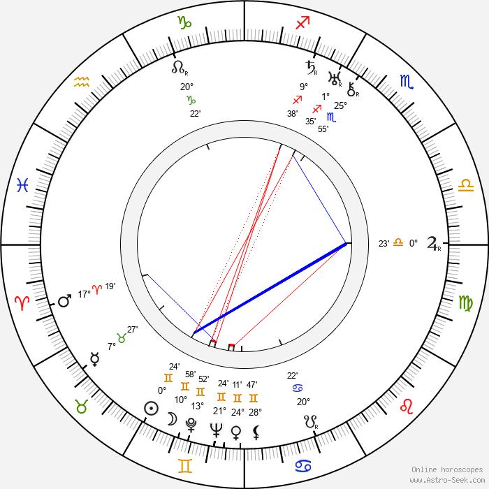 Glen MacWilliams - Birth horoscope chart