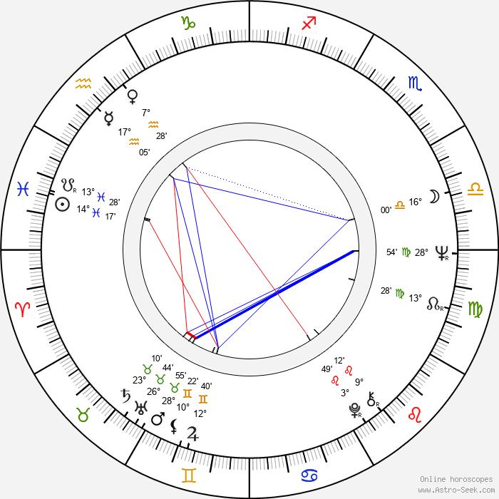 Glenn Saxson - Birth horoscope chart