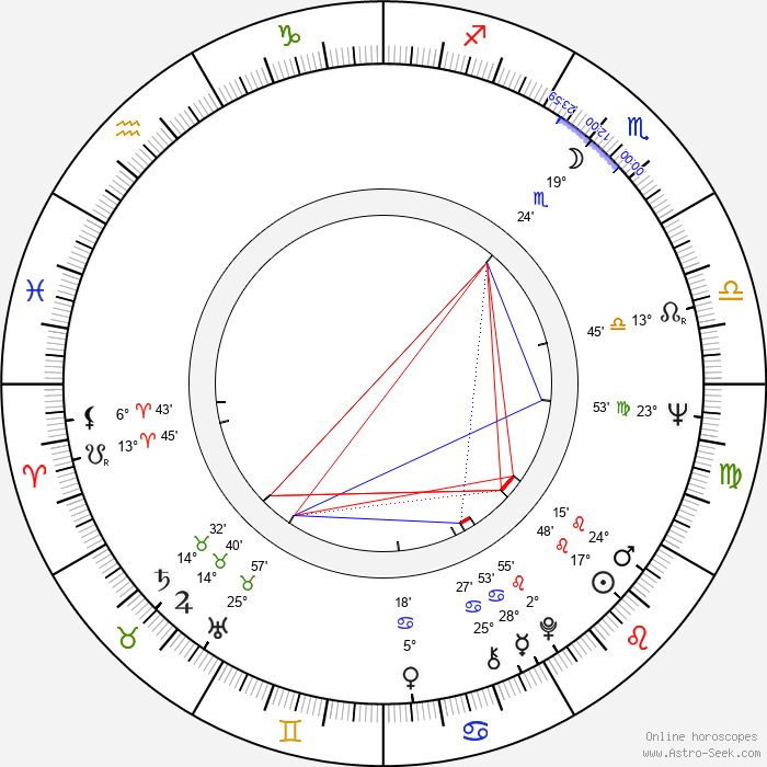 Gloria Lopresti - Birth horoscope chart