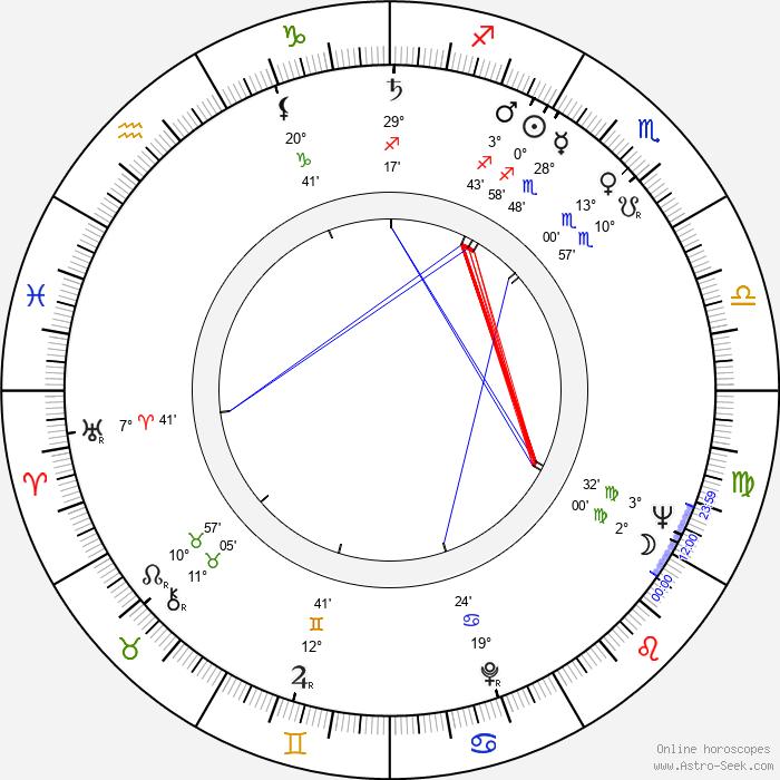 Gloria Lynne - Birth horoscope chart