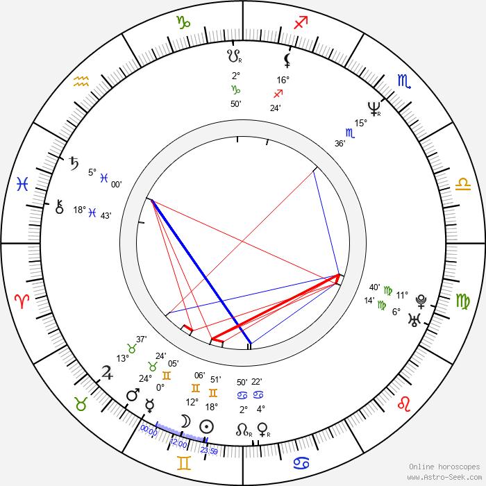 Gloria Reuben - Birth horoscope chart