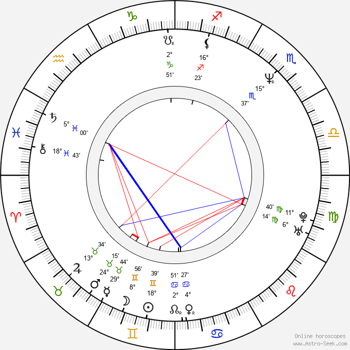 Gloria Reuben - Birth horoscope chart