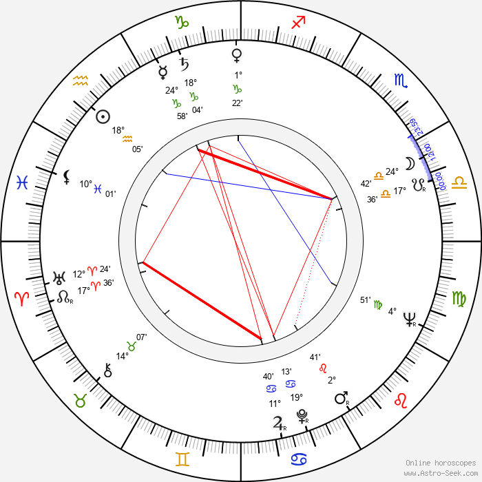 Gloria Talbott - Birth horoscope chart