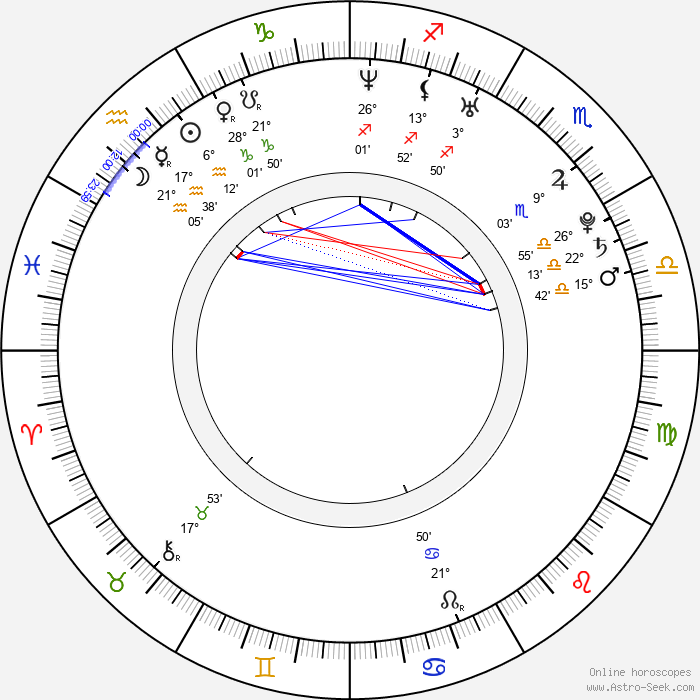Gô Ayano - Birth horoscope chart