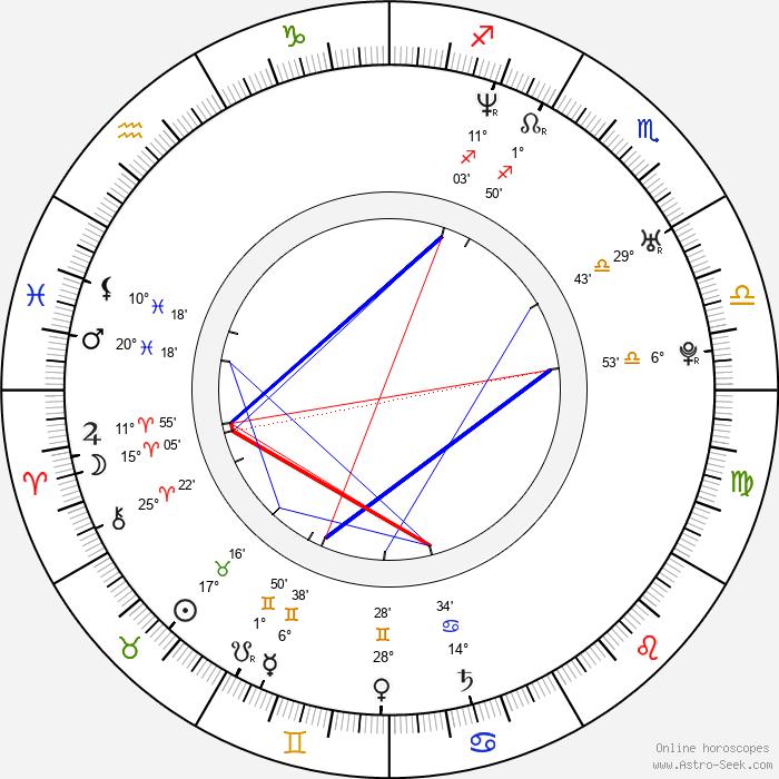 Gô Shibata - Birth horoscope chart