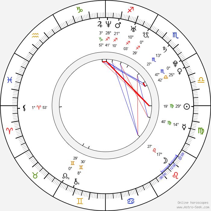 Godfrey Gao - Birth horoscope chart