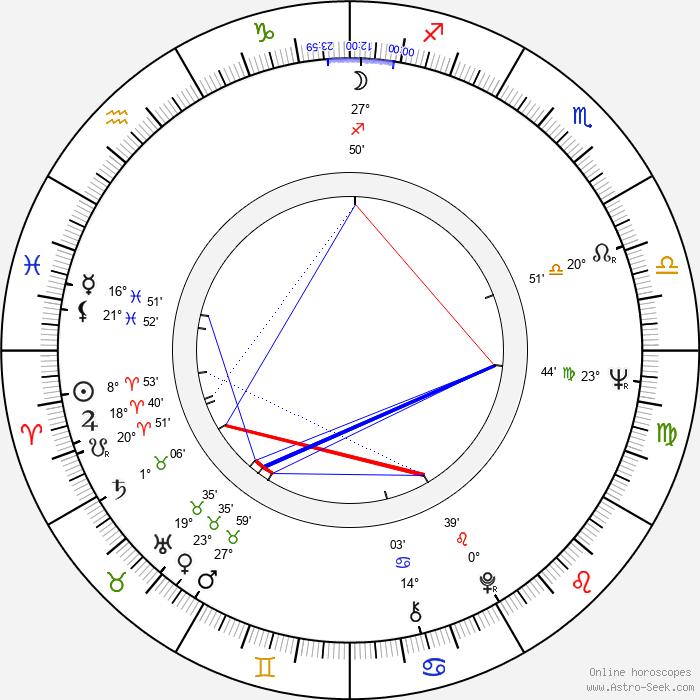 Godfrey Reggio - Birth horoscope chart
