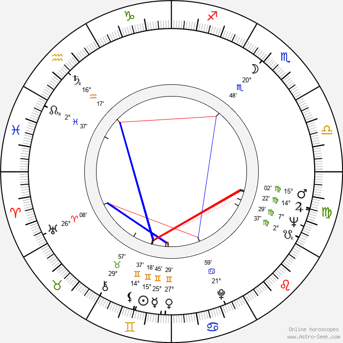 Goffredo Unger - Birth horoscope chart