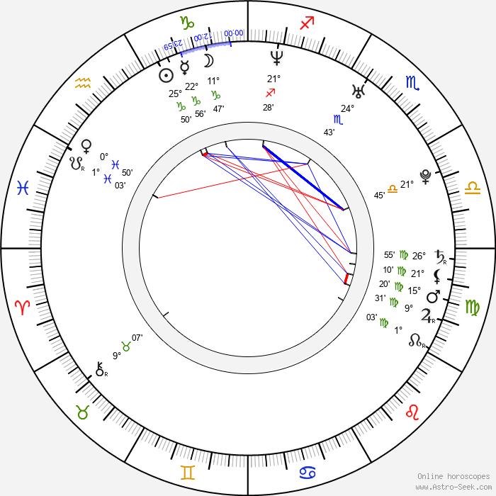 Goldie Loc - Birth horoscope chart