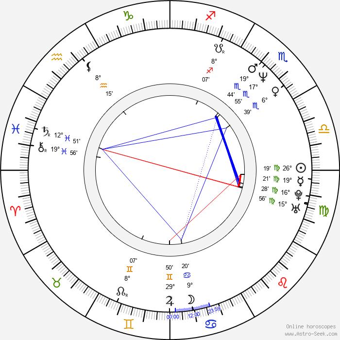 Goldie - Birth horoscope chart