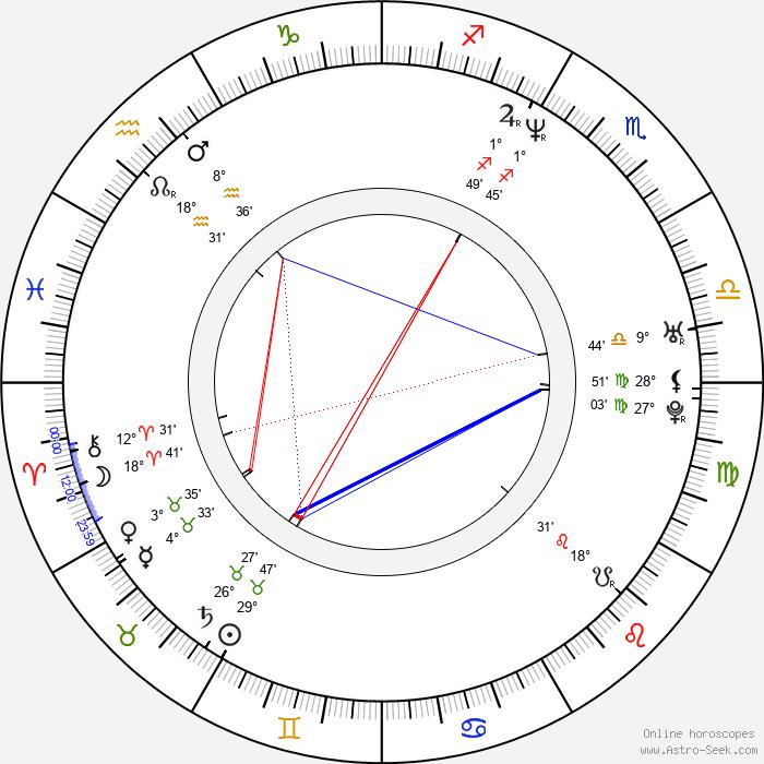 Gordan Matić - Birth horoscope chart