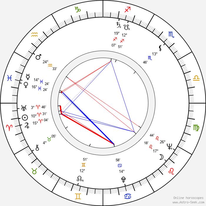 Gordie Howe - Birth horoscope chart