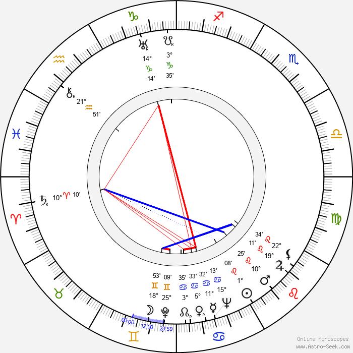Gordon Parry - Birth horoscope chart