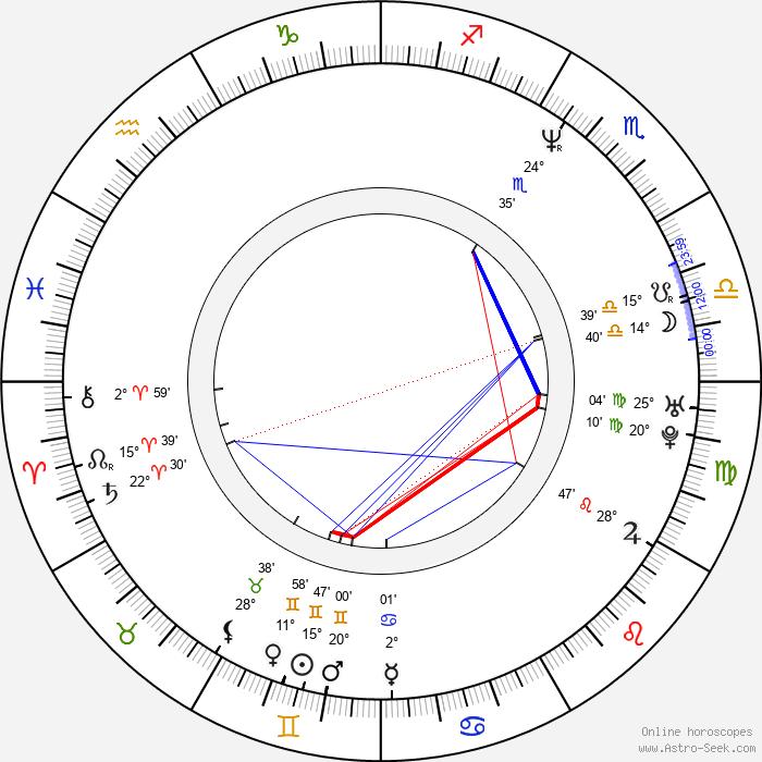 Gordon - Birth horoscope chart