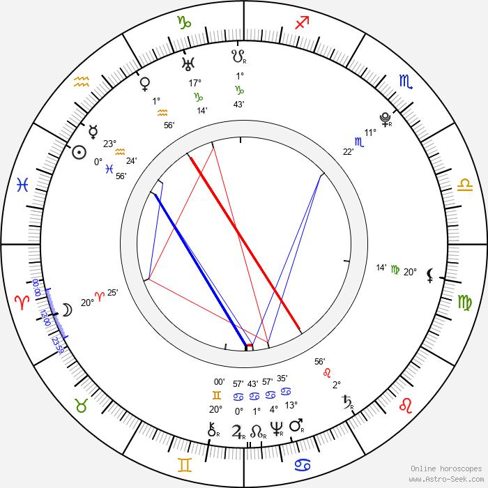 Gottlieb Stephanie Jr. - Birth horoscope chart