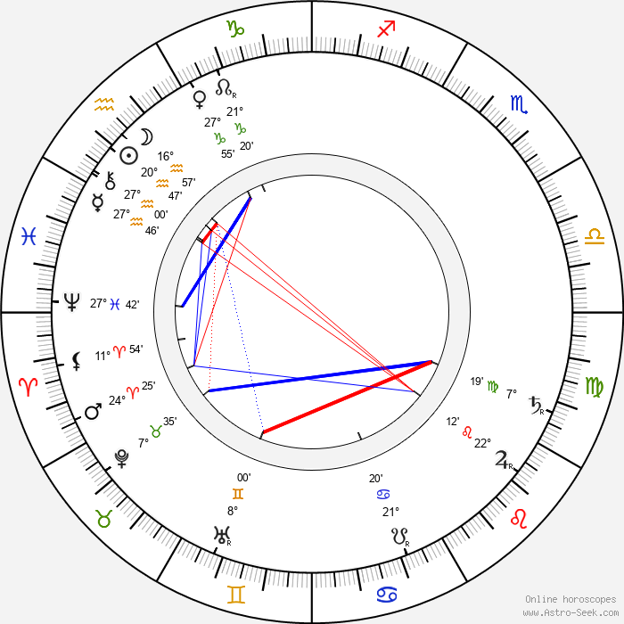 Grace Duffie Boylan - Birth horoscope chart