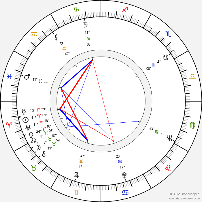 Grace Lee Whitney - Birth horoscope chart