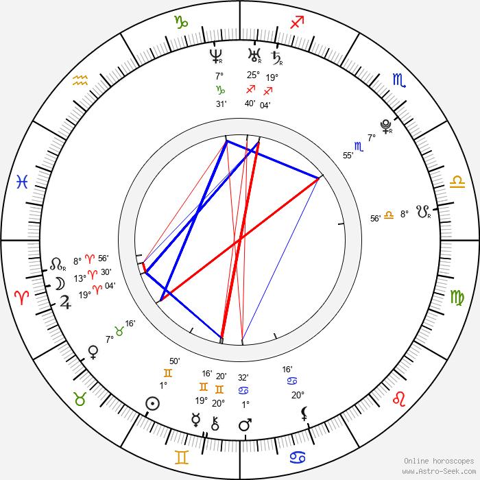 Gracie Otto - Birth horoscope chart