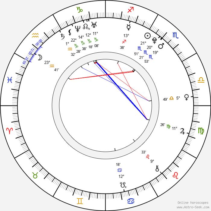 Graham Patrick Martin - Birth horoscope chart