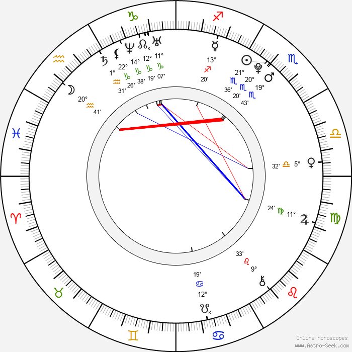 Graham Patrick Martin - Birth horoscope chart